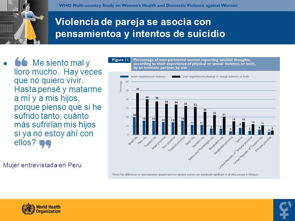 Violencia de pareja se asocia con pensamientoa y intentos de suicidio
