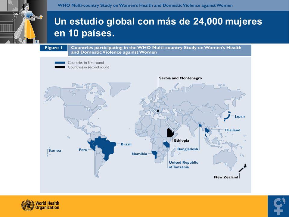 Un estudio global con más de 24,000 mujeres en 10 países.