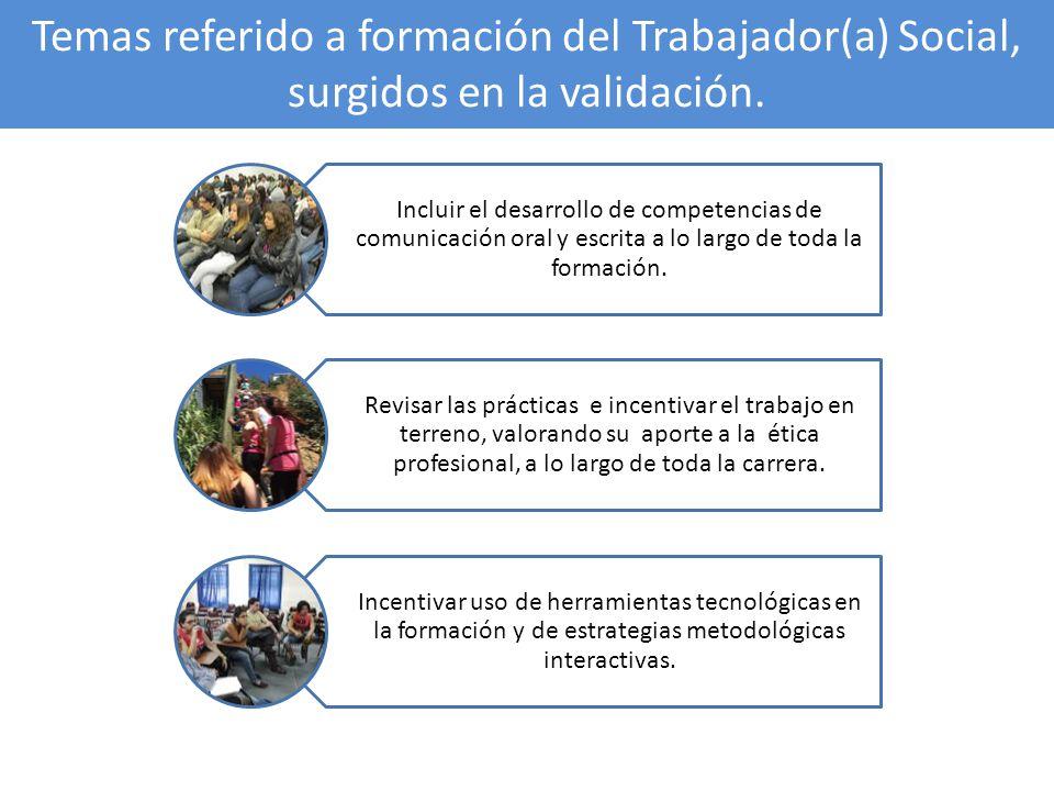 Temas referido a formación del Trabajador(a) Social, surgidos en la validación.