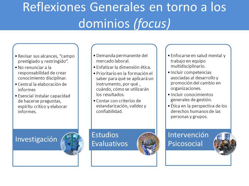 Reflexiones Generales en torno a los dominios (focus)