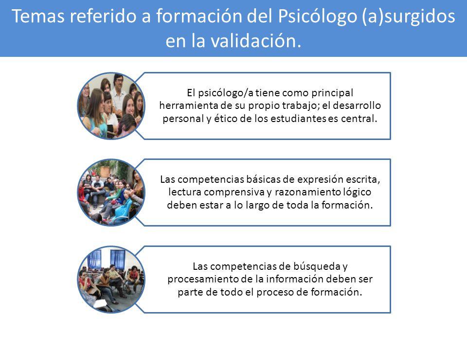 Temas referido a formación del Psicólogo (a)surgidos en la validación.