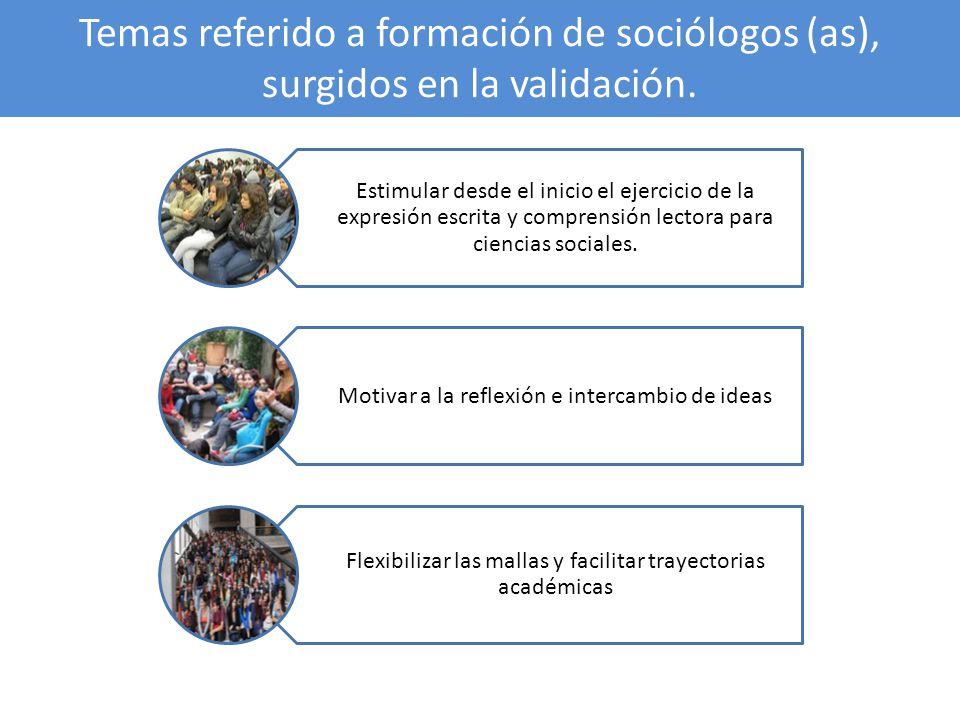 Temas referido a formación de sociólogos (as), surgidos en la validación.