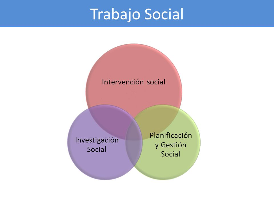 Planificación y Gestión Social