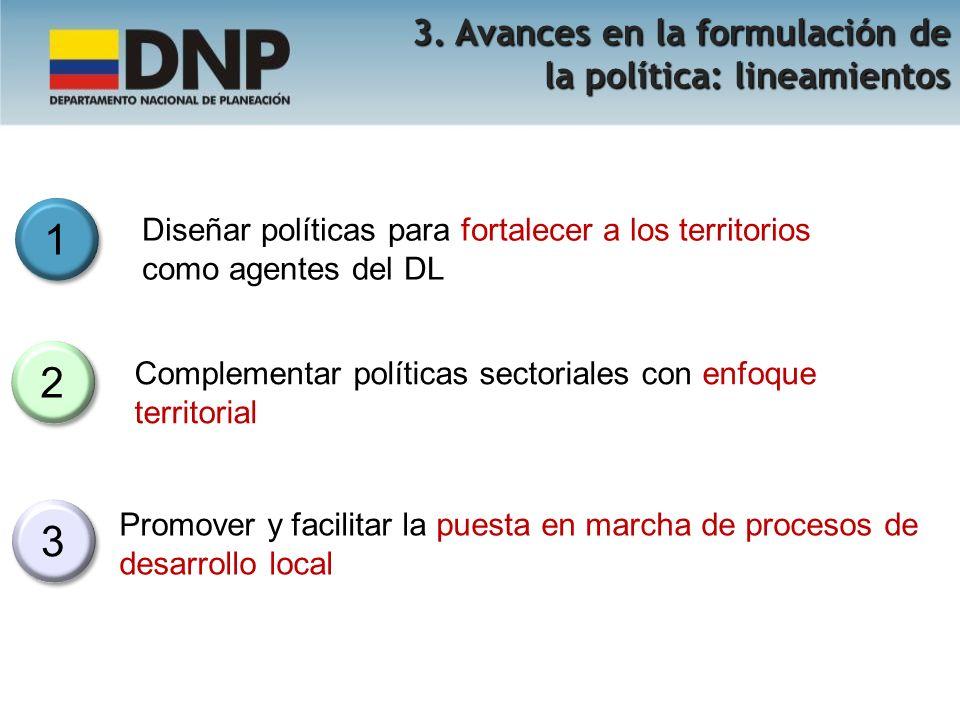 1 2 3 3. Avances en la formulación de la política: lineamientos