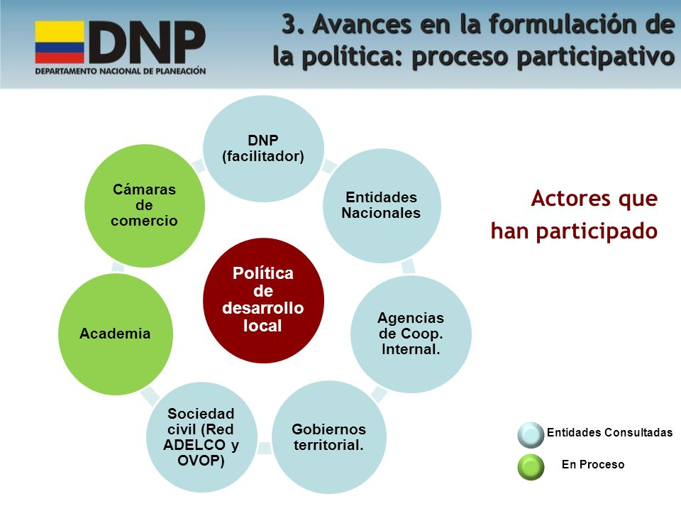 3. Avances en la formulación de la política: proceso participativo