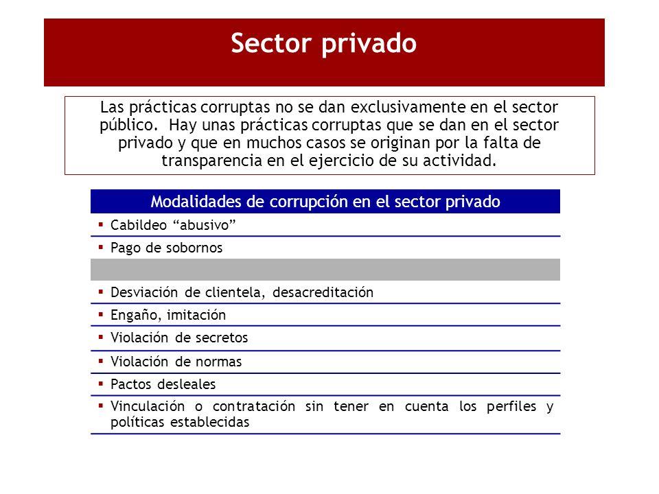 Modalidades de corrupción en el sector privado