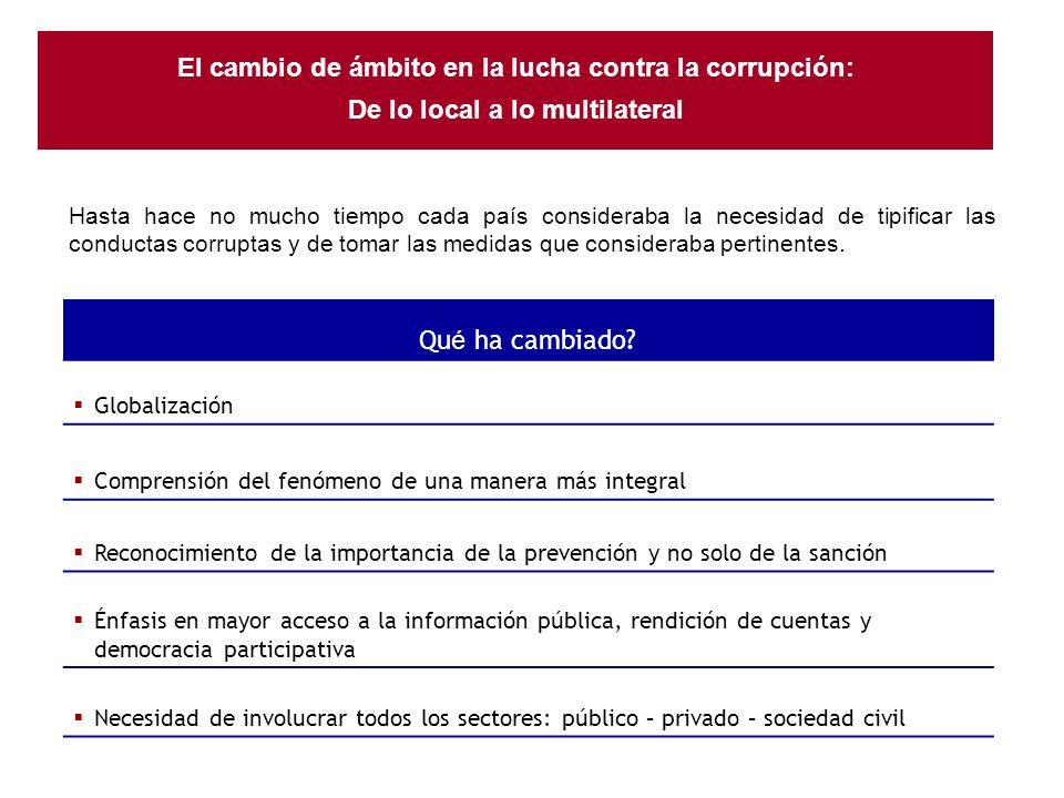 El cambio de ámbito en la lucha contra la corrupción:
