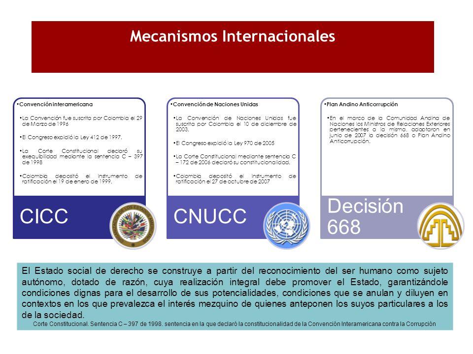 Mecanismos Internacionales