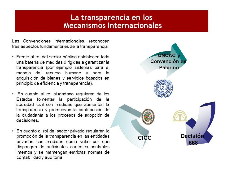 La transparencia en los Mecanismos Internacionales