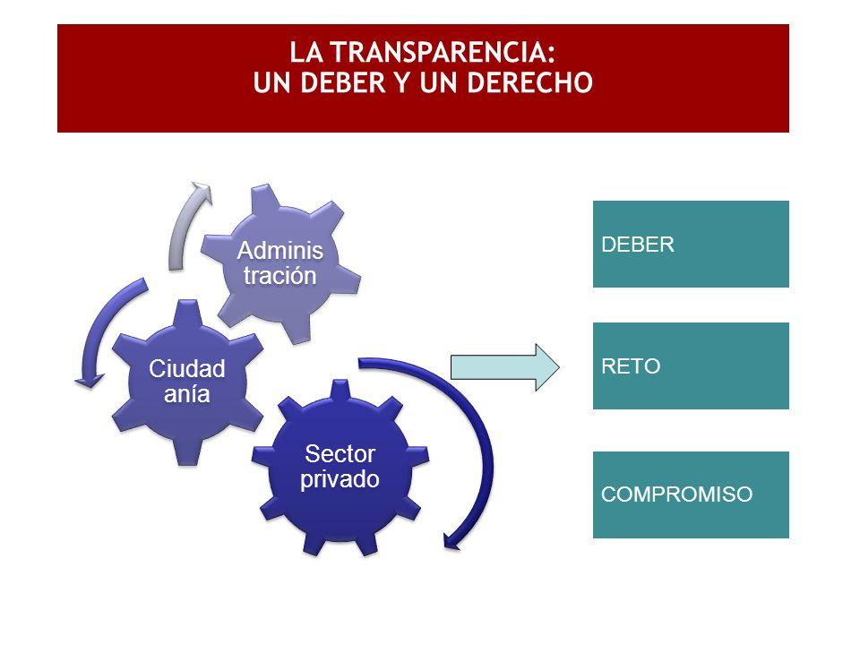 LA TRANSPARENCIA: UN DEBER Y UN DERECHO