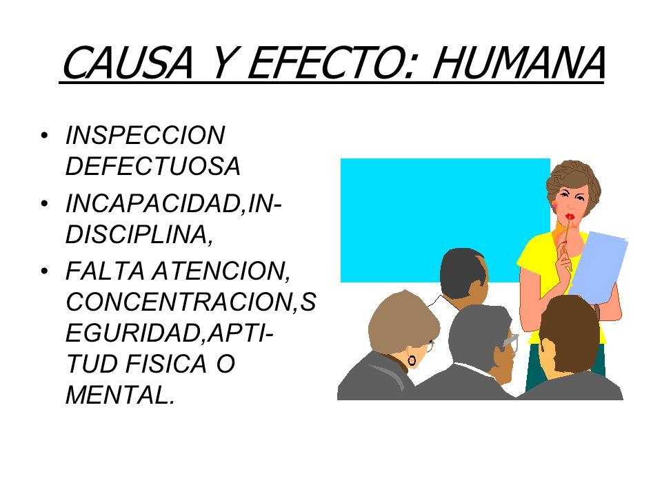 CAUSA Y EFECTO: HUMANA INSPECCION DEFECTUOSA