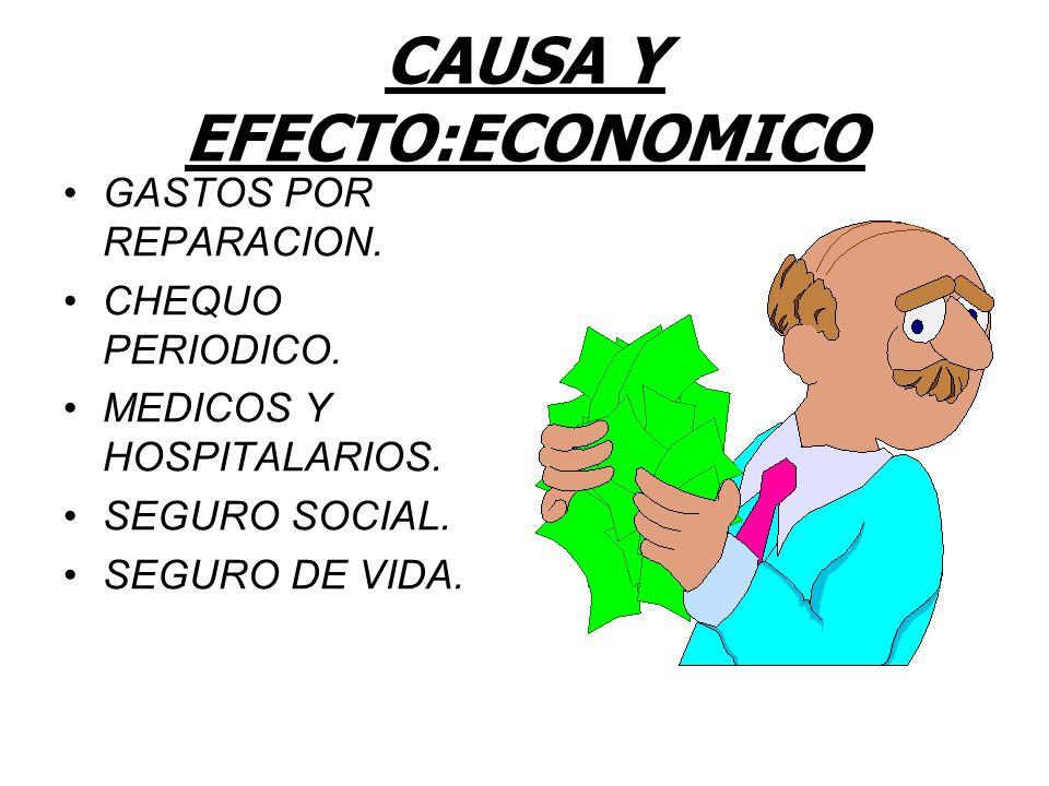 CAUSA Y EFECTO:ECONOMICO