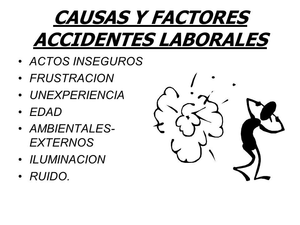 CAUSAS Y FACTORES ACCIDENTES LABORALES