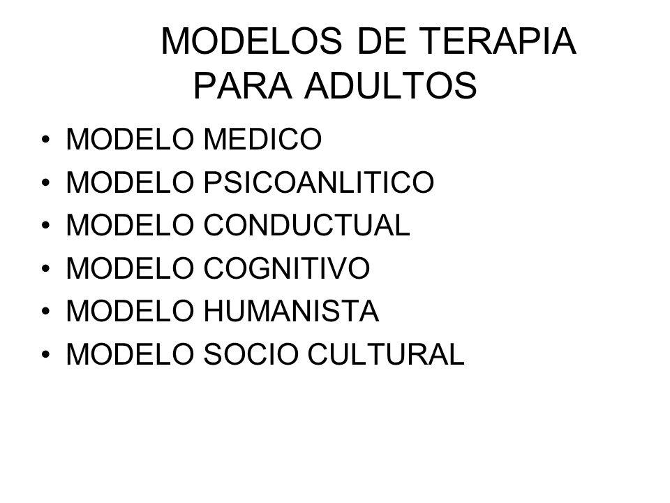MODELOS DE TERAPIA PARA ADULTOS