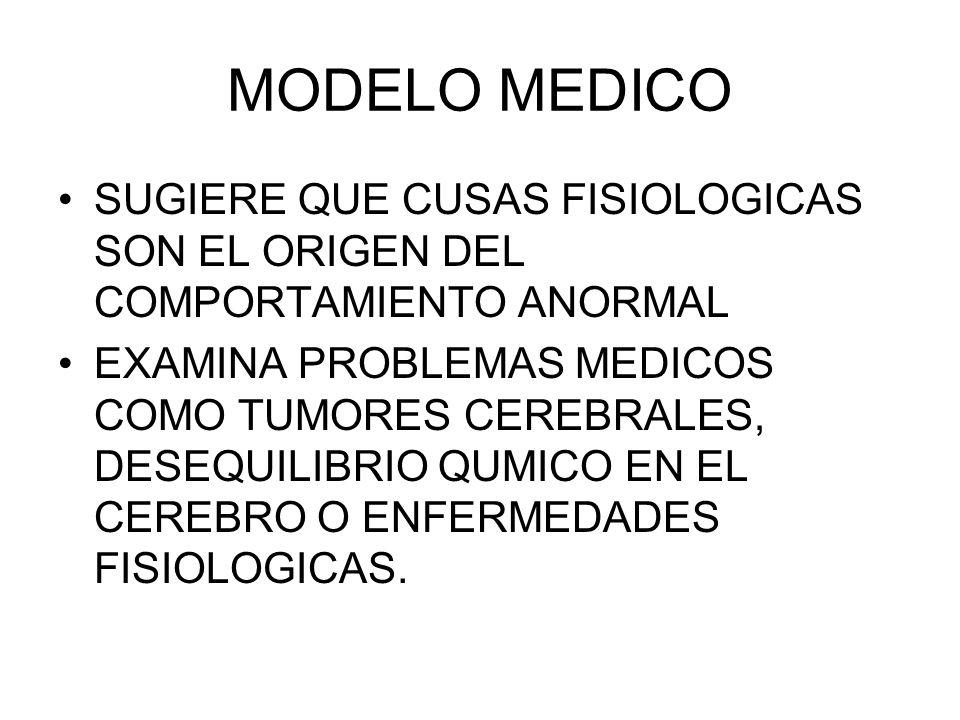 09/04/2017 MODELO MEDICO. SUGIERE QUE CUSAS FISIOLOGICAS SON EL ORIGEN DEL COMPORTAMIENTO ANORMAL.