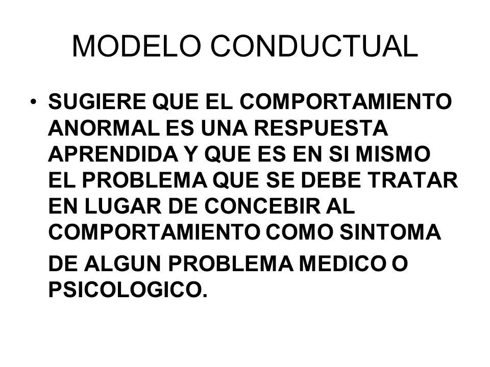 09/04/2017 MODELO CONDUCTUAL.