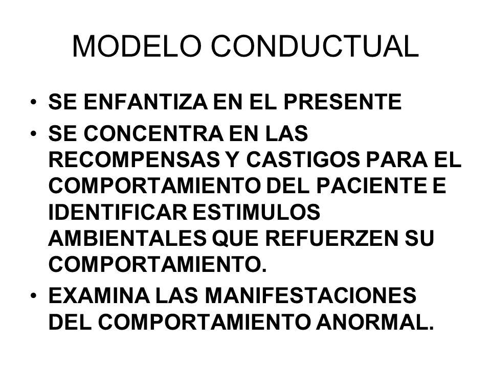 MODELO CONDUCTUAL SE ENFANTIZA EN EL PRESENTE