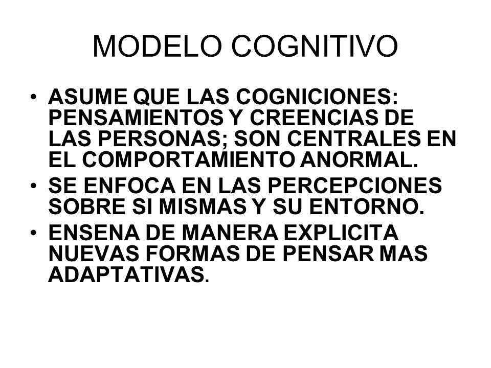 09/04/2017 MODELO COGNITIVO. ASUME QUE LAS COGNICIONES: PENSAMIENTOS Y CREENCIAS DE LAS PERSONAS; SON CENTRALES EN EL COMPORTAMIENTO ANORMAL.