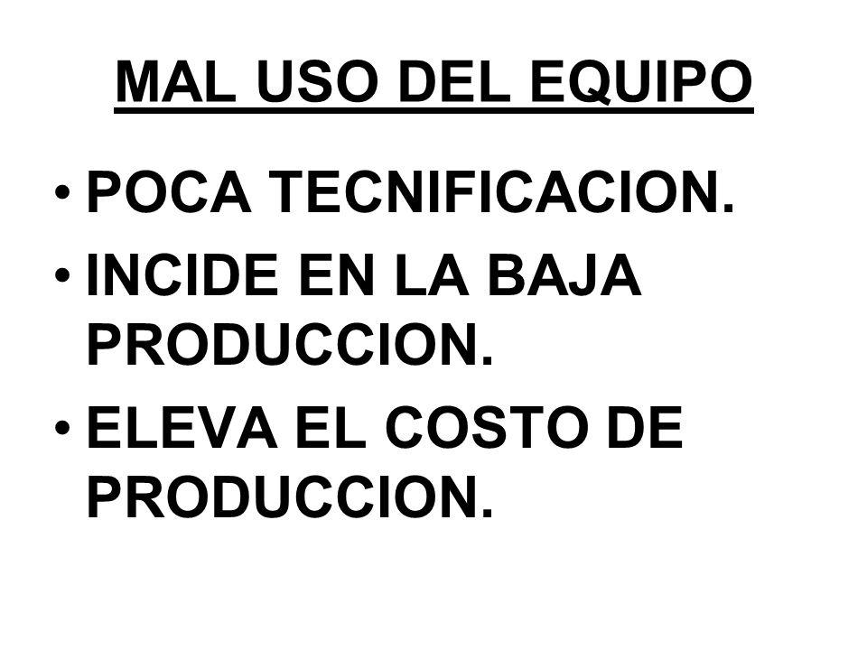 INCIDE EN LA BAJA PRODUCCION. ELEVA EL COSTO DE PRODUCCION.