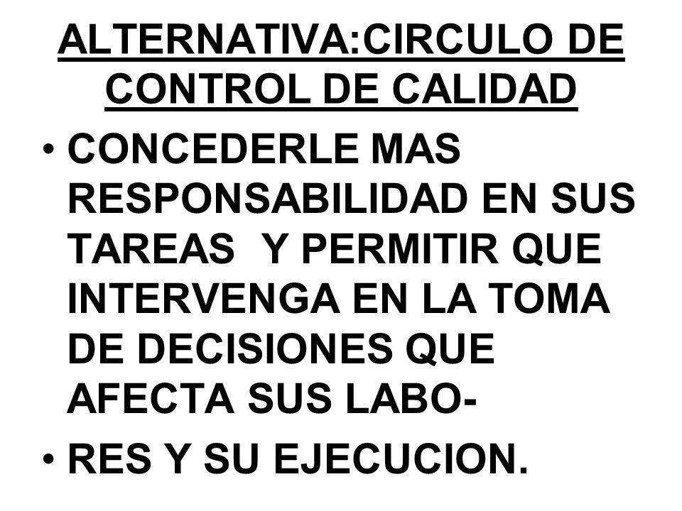 ALTERNATIVA:CIRCULO DE CONTROL DE CALIDAD