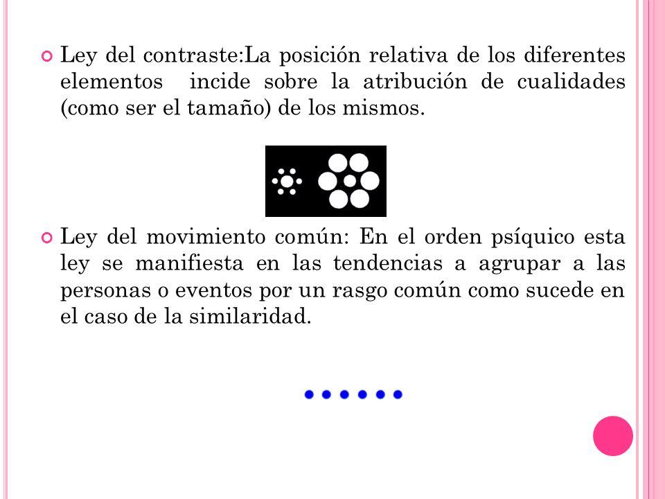 Ley del contraste:La posición relativa de los diferentes elementos incide sobre la atribución de cualidades (como ser el tamaño) de los mismos.