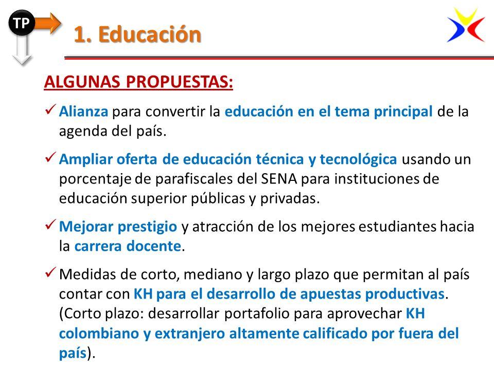 1. Educación Algunas propuestas: TP