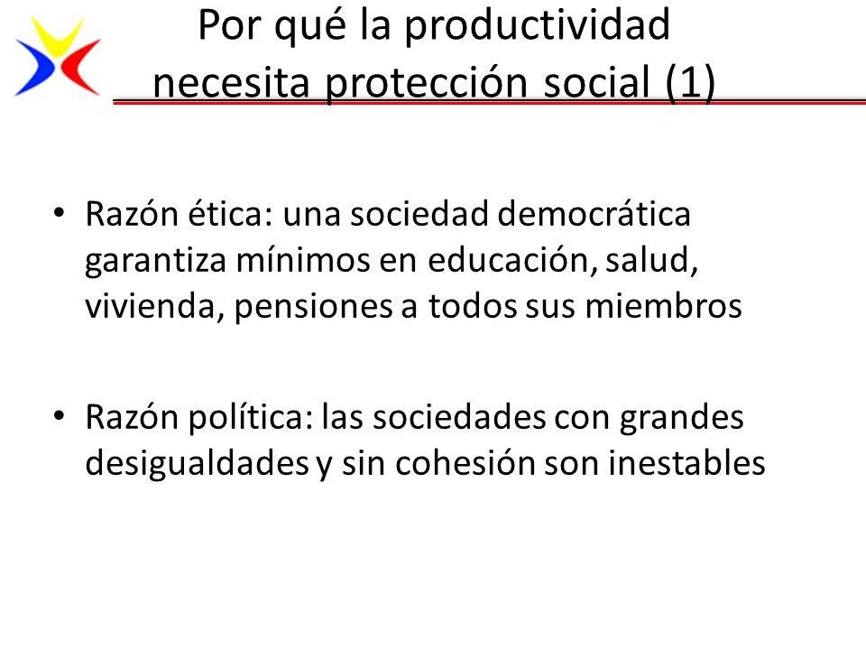 Por qué la productividad necesita protección social (1)