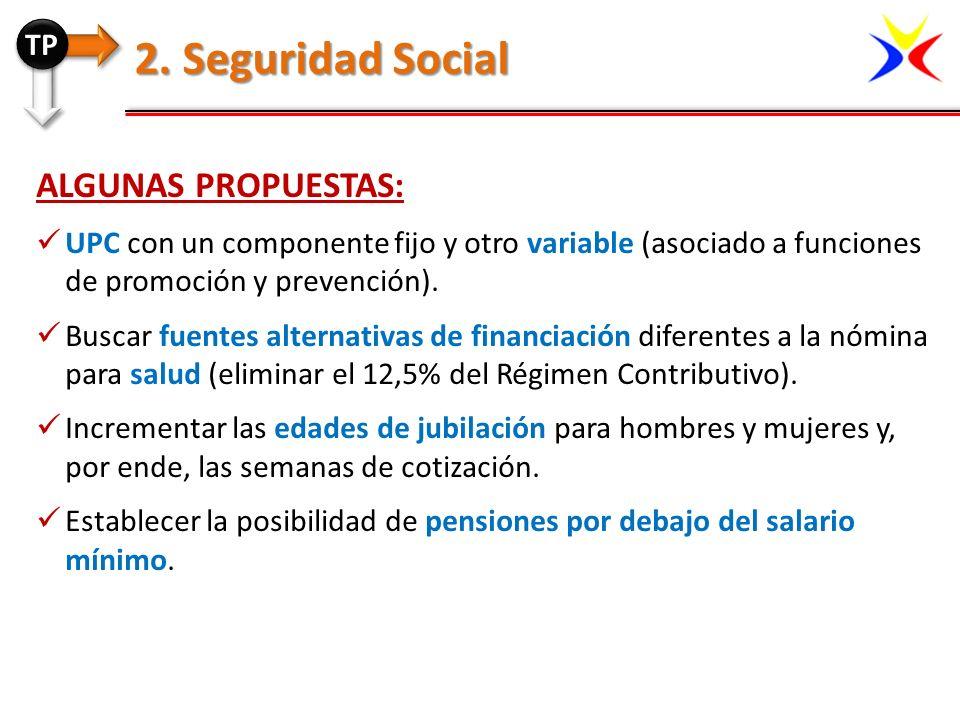 2. Seguridad Social Algunas propuestas: TP