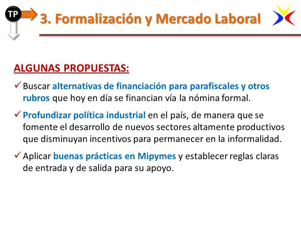 3. Formalización y Mercado Laboral