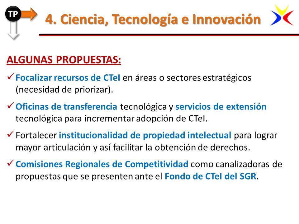 4. Ciencia, Tecnología e Innovación