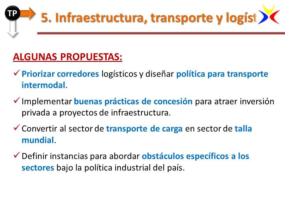 5. Infraestructura, transporte y logística