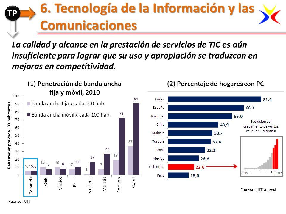 6. Tecnología de la Información y las Comunicaciones