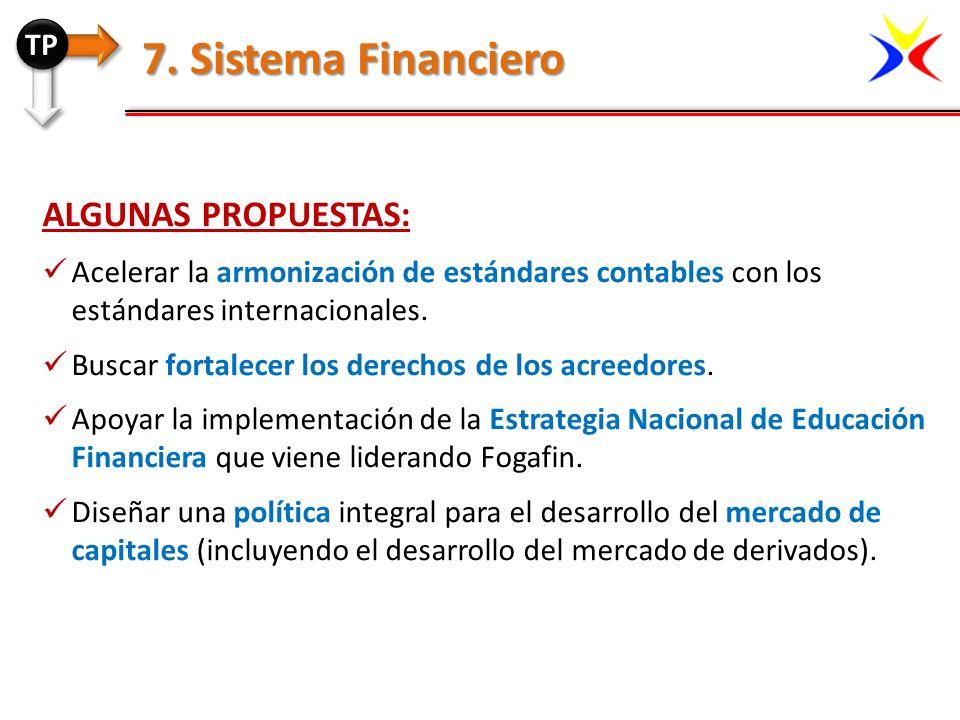7. Sistema Financiero Algunas propuestas: TP