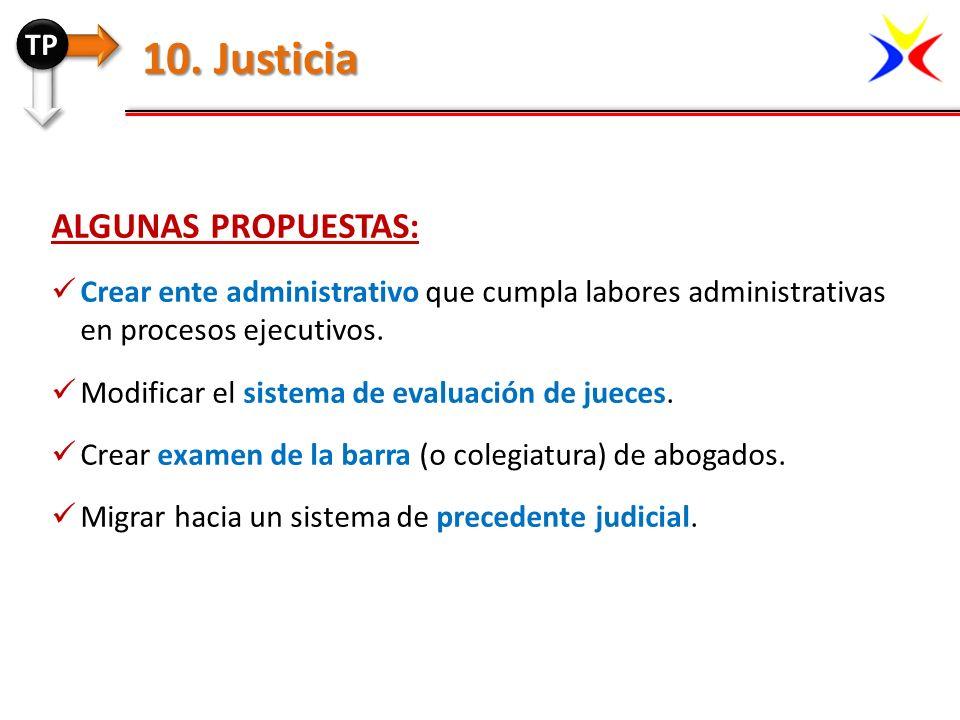 10. Justicia Algunas propuestas: TP