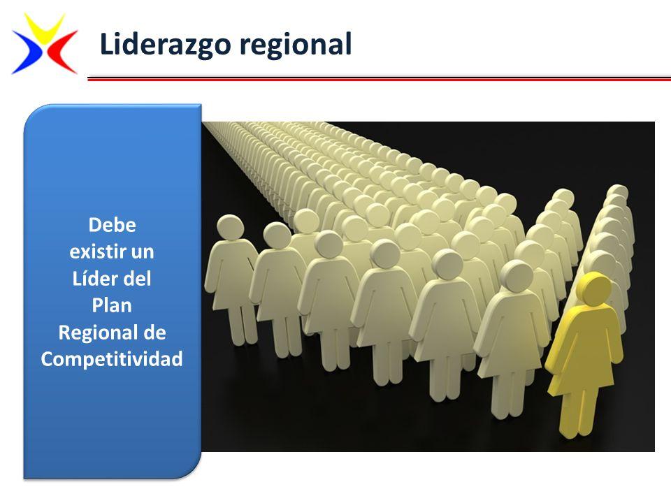 Regional de Competitividad