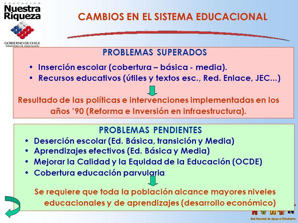 CAMBIOS EN EL SISTEMA EDUCACIONAL