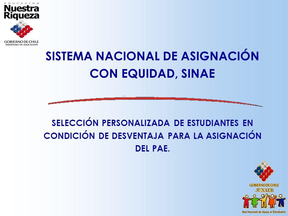 SISTEMA NACIONAL DE ASIGNACIÓN CON EQUIDAD, SINAE