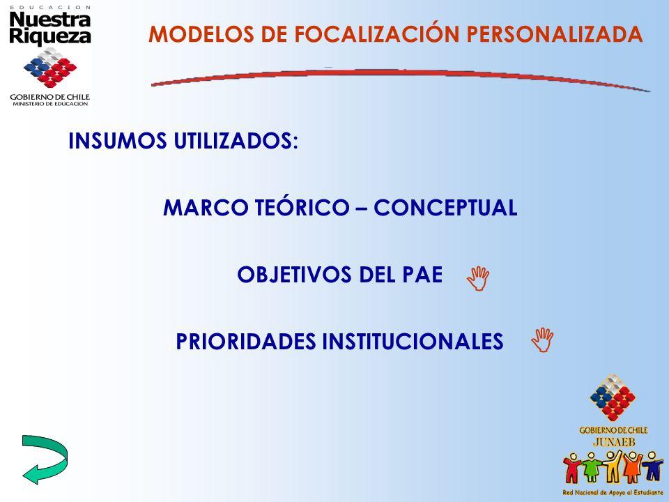   MODELOS DE FOCALIZACIÓN PERSONALIZADA INSUMOS UTILIZADOS: