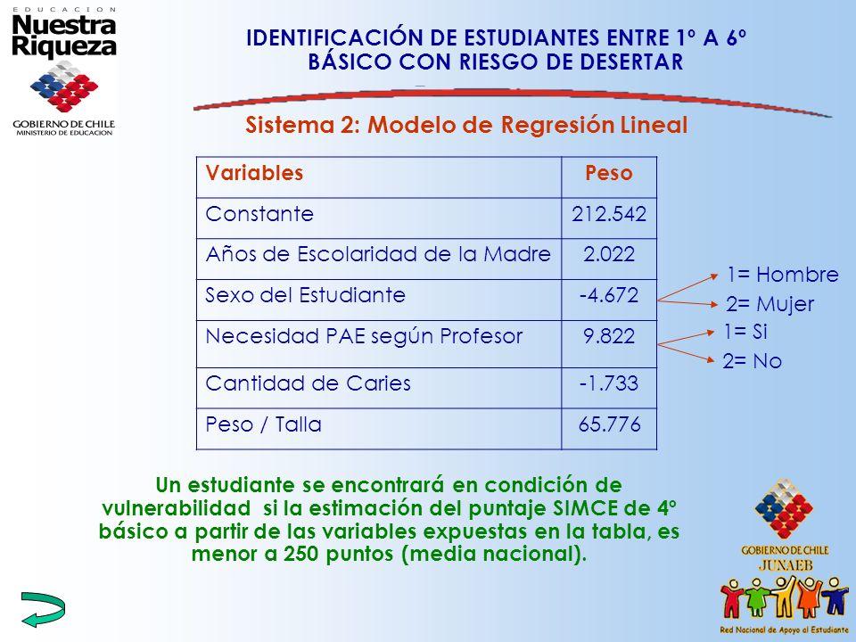 Sistema 2: Modelo de Regresión Lineal