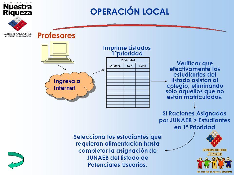 OPERACIÓN LOCAL Profesores Imprime Listados 1ªprioridad