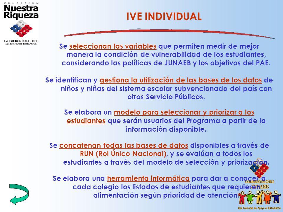 IVE INDIVIDUAL