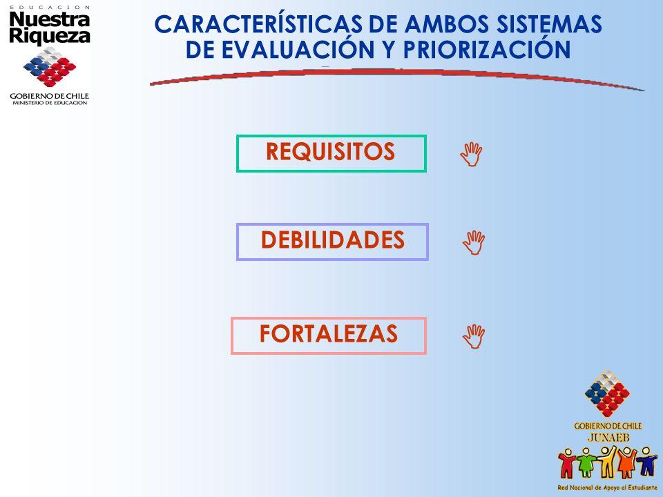 CARACTERÍSTICAS DE AMBOS SISTEMAS DE EVALUACIÓN Y PRIORIZACIÓN