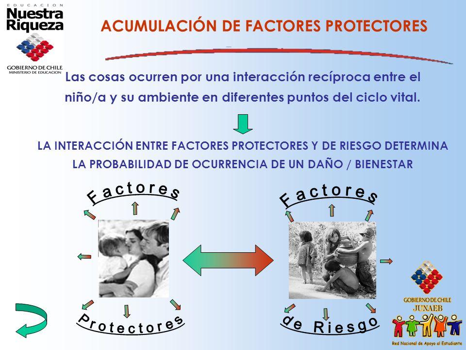 ACUMULACIÓN DE FACTORES PROTECTORES