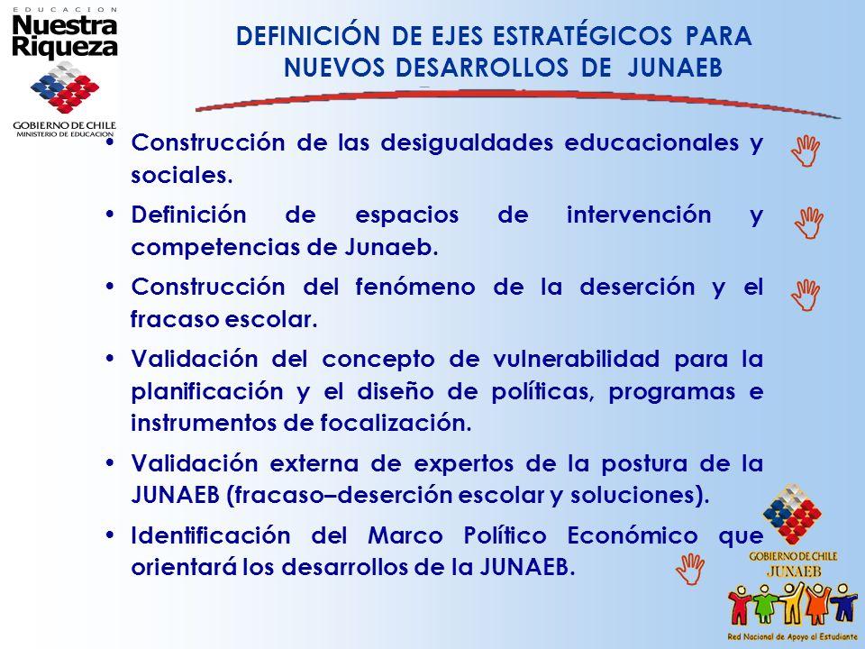 DEFINICIÓN DE EJES ESTRATÉGICOS PARA NUEVOS DESARROLLOS DE JUNAEB