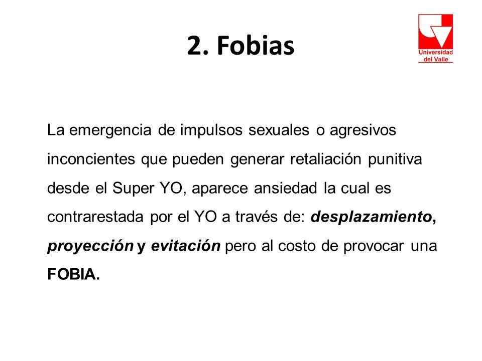 2. Fobias