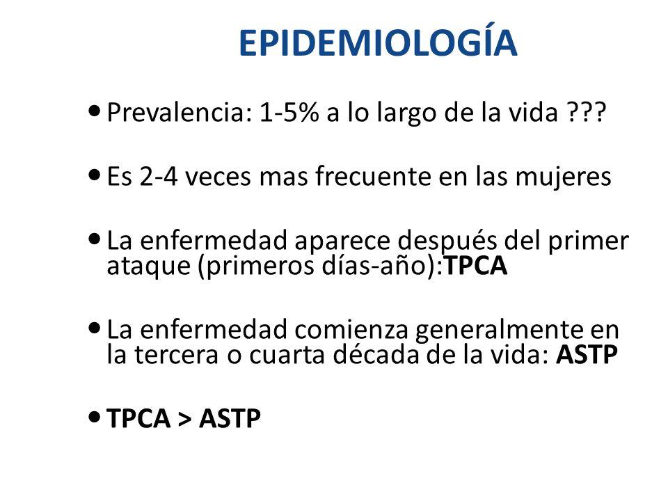 EPIDEMIOLOGÍA Prevalencia: 1-5% a lo largo de la vida