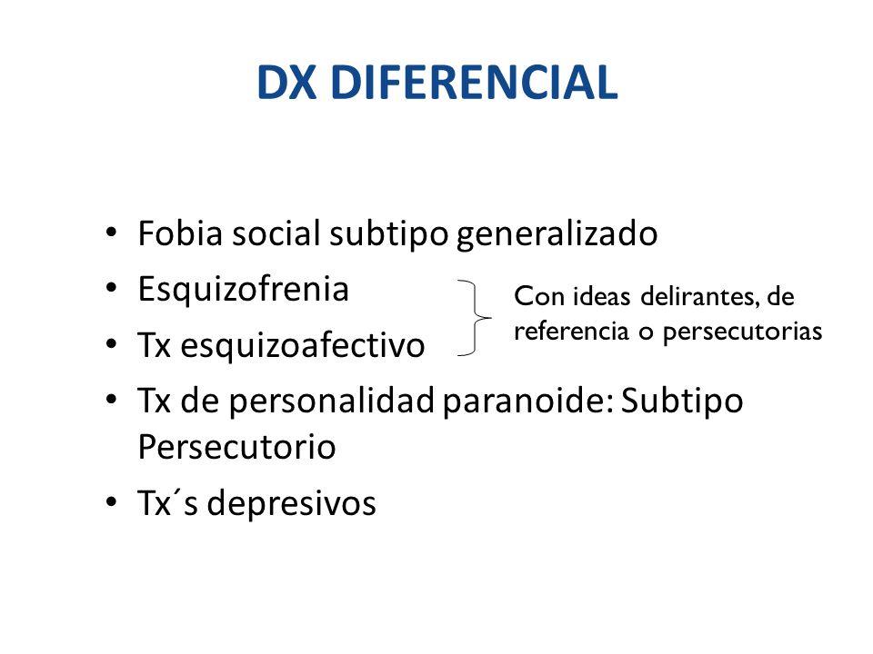 DX DIFERENCIAL Fobia social subtipo generalizado Esquizofrenia