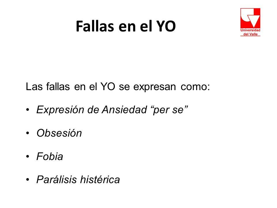 Fallas en el YO Las fallas en el YO se expresan como: