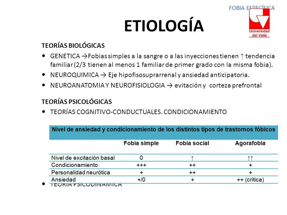 ETIOLOGÍA TEORÍAS BIOLÓGICAS