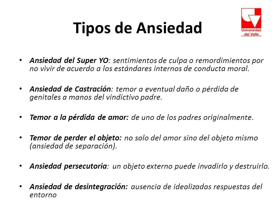 Tipos de Ansiedad Ansiedad del Super YO: sentimientos de culpa o remordimientos por no vivir de acuerdo a los estándares internos de conducta moral.